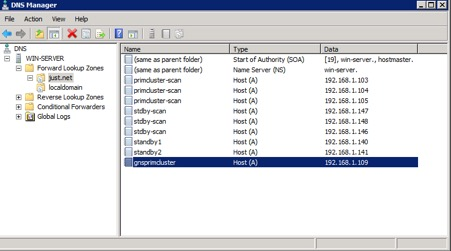 Oracle 19c RAC (Grid Infrastructure) Installation  – MyDBSpace